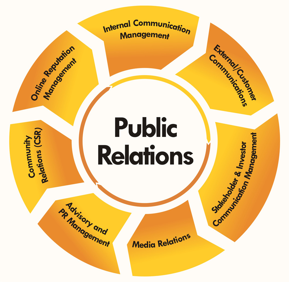 internal employee relations Learn more about employee relations today  strategic and operational people  solutions for internal clients that help the organization achieve its objectives.